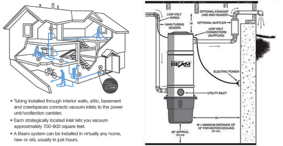 central vac wiring diagram deck wiring diagram wiring